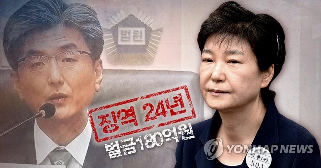 详讯:朴槿惠一审被判24年罚金超亿 - 1