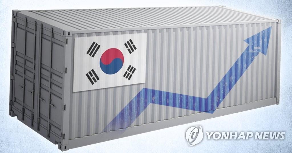 韩4月前20天出口同比增8.3% - 1