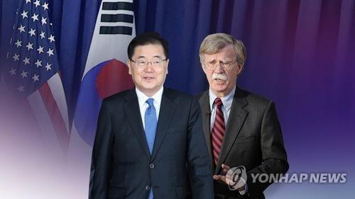 图为青瓦台国家安保室室长郑义溶(左)和美国国家安全顾问约翰·博尔顿。(韩联社)