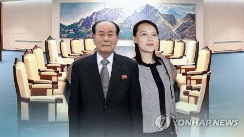 金永南金与正等9名朝鲜高官陪同金正恩访韩 - 1
