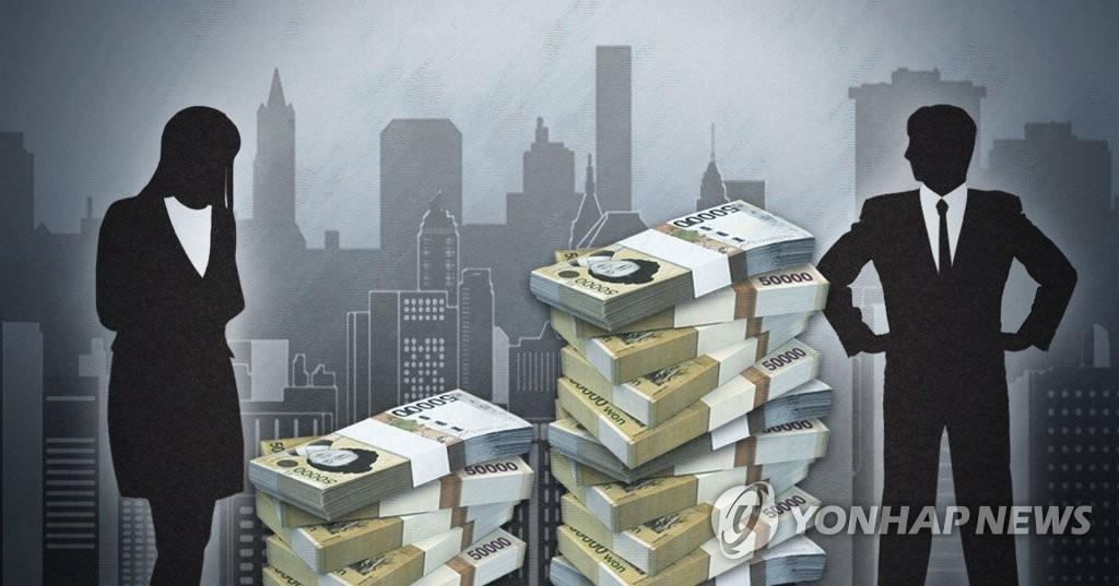 调查:韩国男女薪酬相差超三成