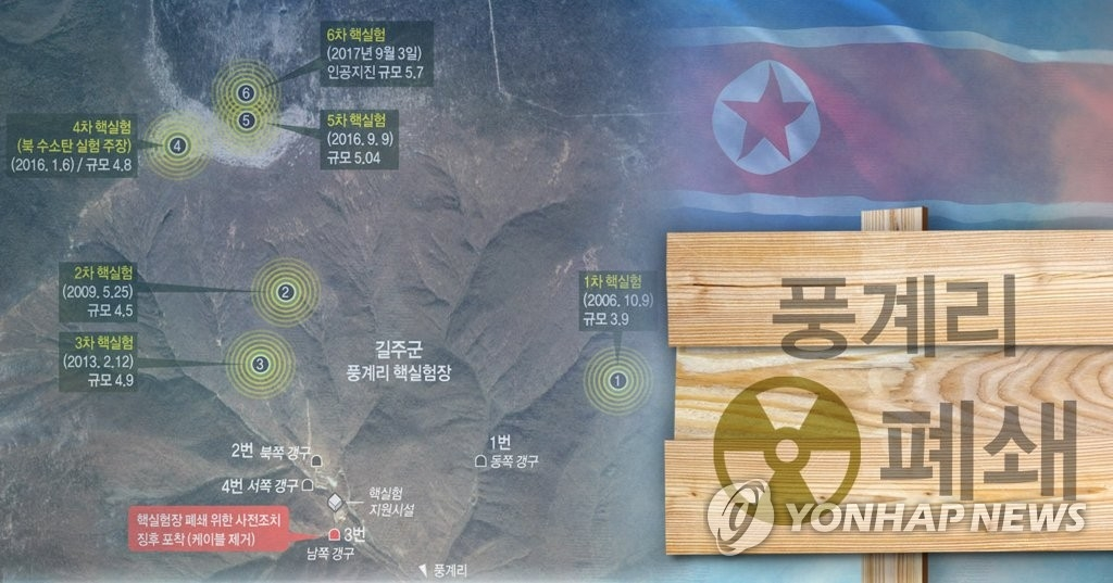 韩国安会评价朝鲜拆除核试验场