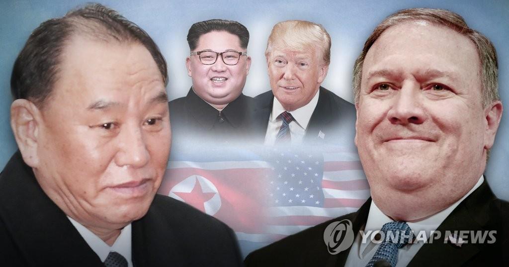 详讯:朝统战部长经由北京访美或会见美国务卿