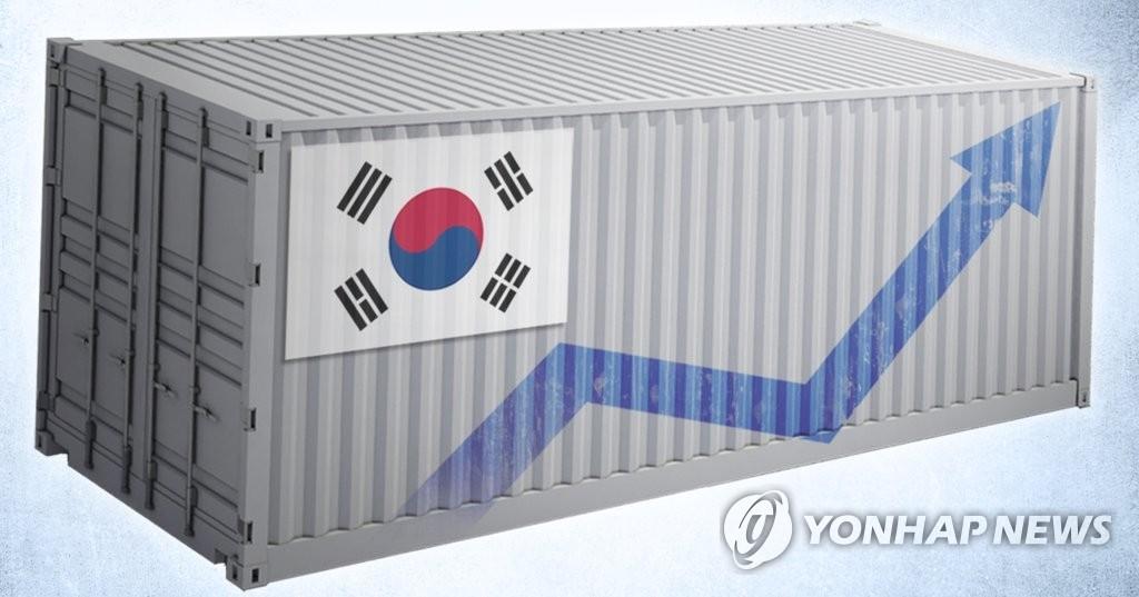韩6月前10天日均出口额同比增19%