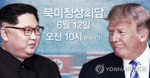 简讯:朝美领导人首会晤 世纪谈判开始