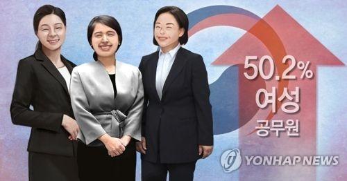 统计:韩国国家公务员女性占比首破五成