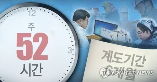韩国新工时制七大问题全解答
