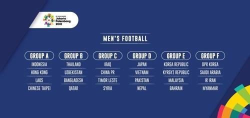 亚运会男足分组结果出炉 韩国将战吉尔吉斯斯坦