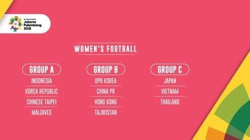 亚运会女足分组结果