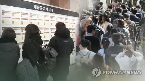 详讯:韩6月就业人口同比增10.6万 失业率3.7%