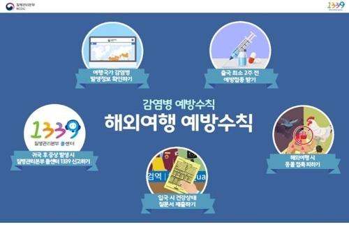 调查:韩去年25万名入境人员有传染病症状