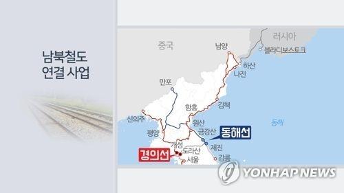 韩朝敲定跨境铁路考察日期