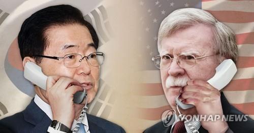 青瓦台国家安全室室长郑义溶(左)和美国白宫国安顾问博尔顿(韩联社)