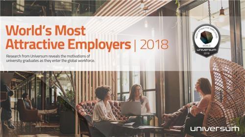 《2018全球最受欢迎雇主》报告(韩联社/优兴咨询官网截图)