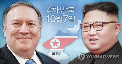 韩政府:蓬佩奥访朝或谈东仓导弹场和宁边核设施