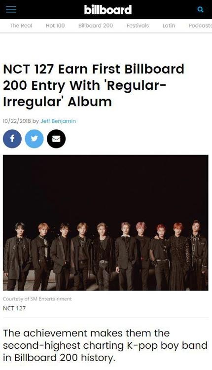 NCT 127首张正规专辑入围公告牌200强专辑榜。(SM娱乐供图)