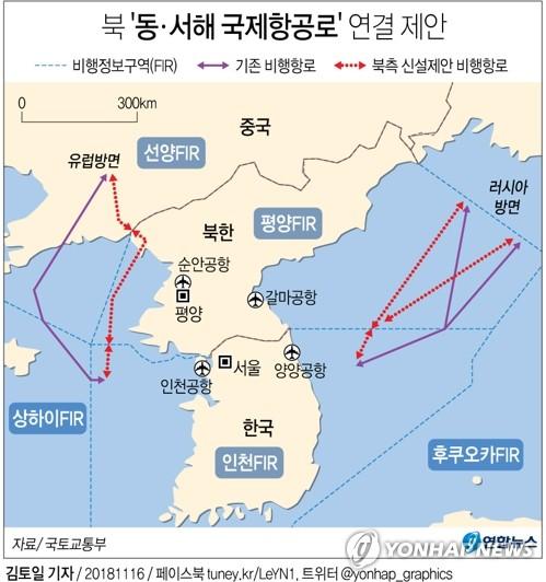 详讯:朝鲜向韩提议开通飞经半岛海域国际航线