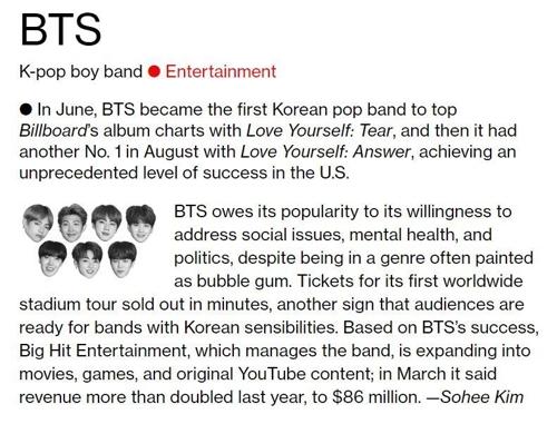 BTS获选彭博全球50大最具影响力人物。(彭博社官网截图/Big Hit供图)