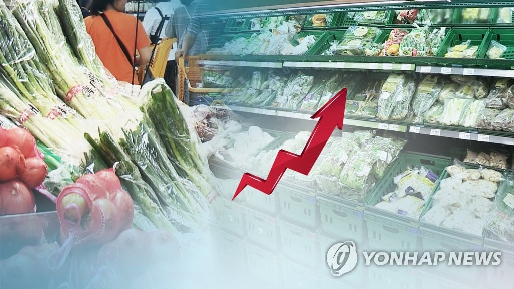 详讯:韩12月CPI同比上涨1.3%