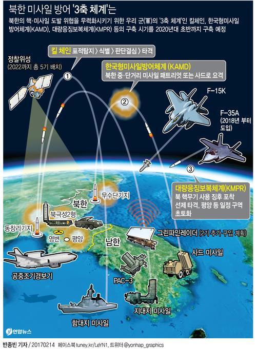 韩军更改部分军事术语避免刺激朝鲜