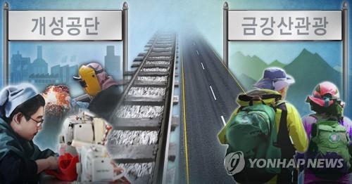 朝媒连日敦促早日重启韩朝经合项目