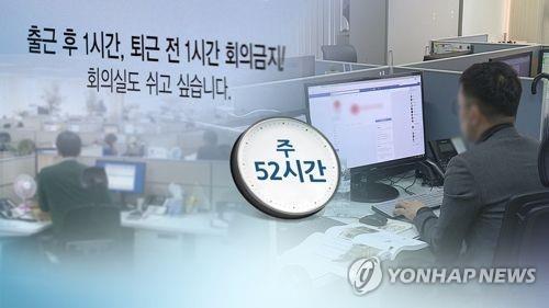 调查:韩国人2018年人均工作时间为1967小时