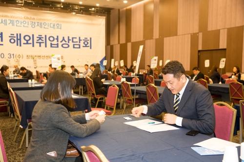 第21届世界韩人贸易代表人士大会今开幕