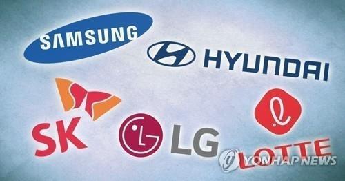 韩国十大企业集团一季度营业利润同比减43%