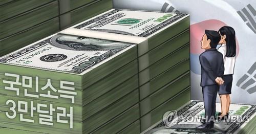 世行统计:韩国2018年GDP全球排名第12位