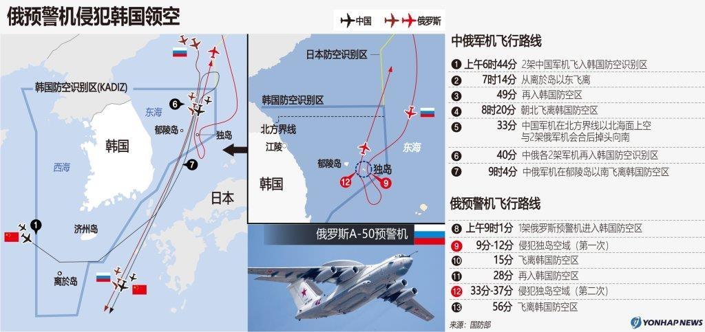 详讯:韩外交部召见俄使馆临时代办抗议军机犯境