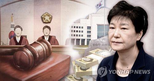 朴槿惠受贿案二审获刑5年追缴1500万元