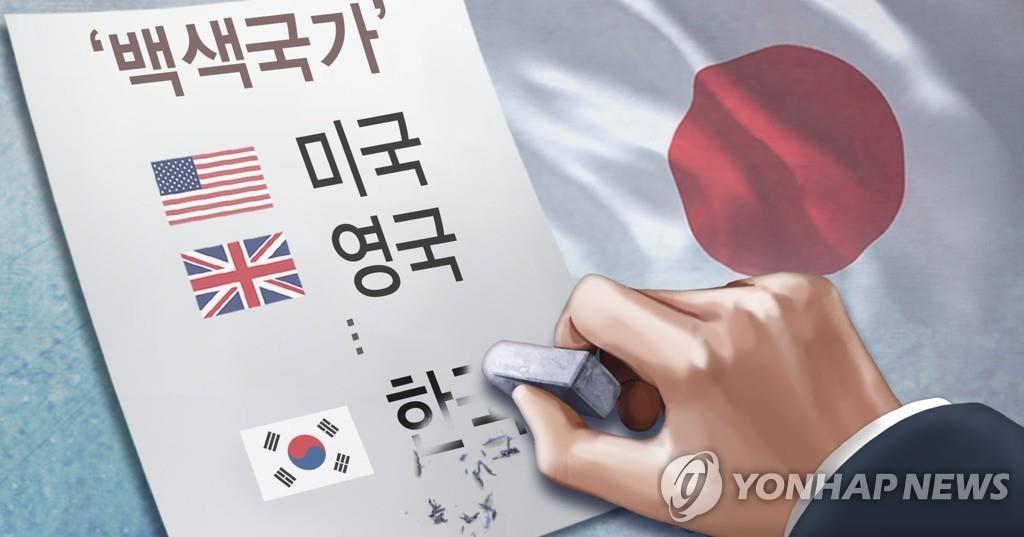 简讯:韩国被移出日本出口白名单