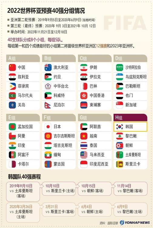 世预赛韩朝首轮对决将在金日成体育场举行 - 2
