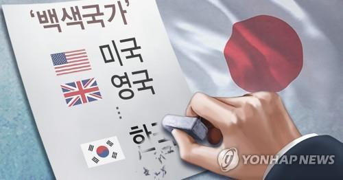 日本颁布新版贸易管理令确定对韩限贸细则