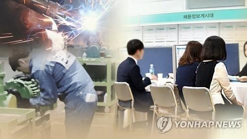 调查:韩大企业和中小企业本科毕业生起薪差7万元