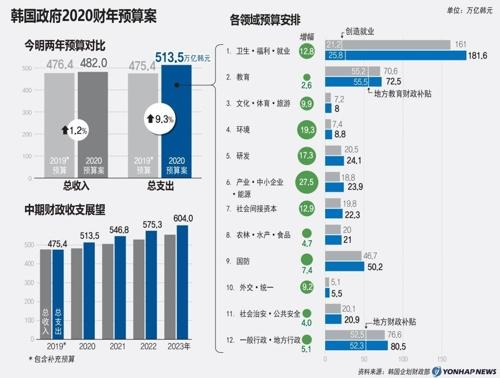韩青瓦台强调国家利益高于韩美同盟