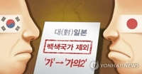 韩国最快下周将日本正式移出出口白名单
