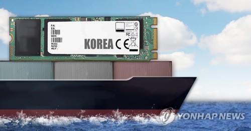 韩9月前20天出口同比减21.8%