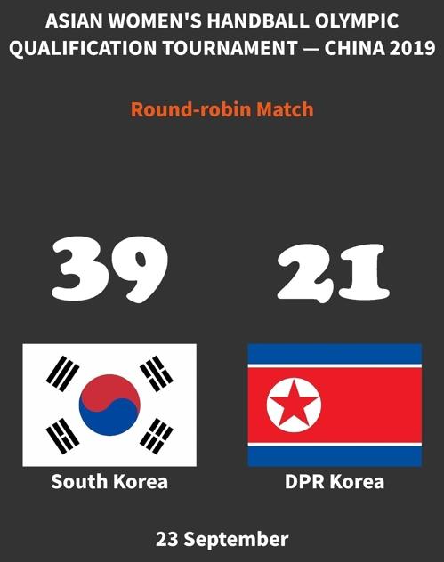 韩国女子手球击败朝鲜冲击奥运门票