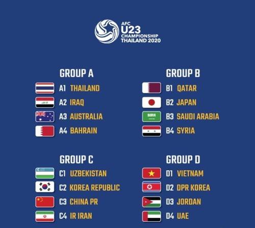 奥预赛抽签结果出炉 韩国与中国伊朗同组
