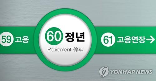 调查:逾六成韩国人赞成延迟退休年龄