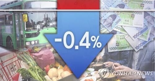 详讯:韩9月CPI同比下降0.4%