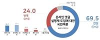 调查:近七成韩国人赞成网络发帖实名制