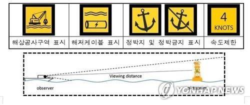 韩中俄无线电导航合作磋商将在首尔举行