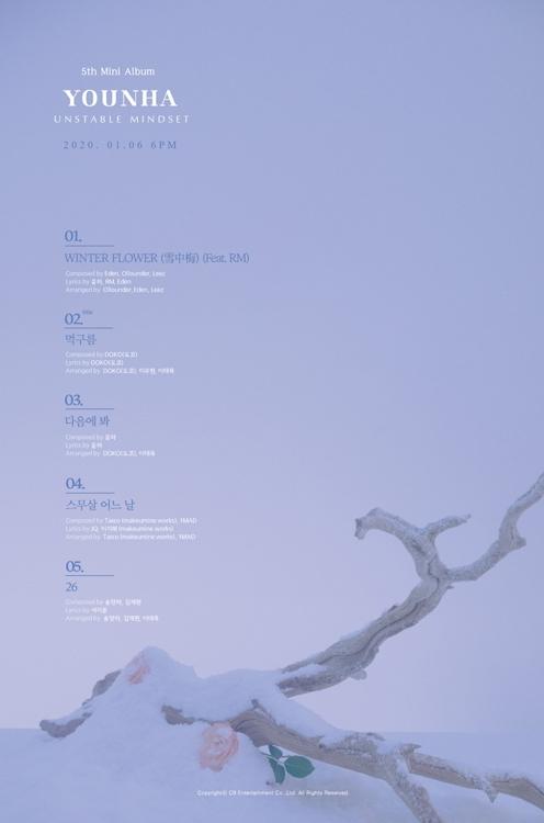 《UNSTABLE MINDSET》收录曲名单 韩联社/C9娱乐供图(图片严禁转载复制)