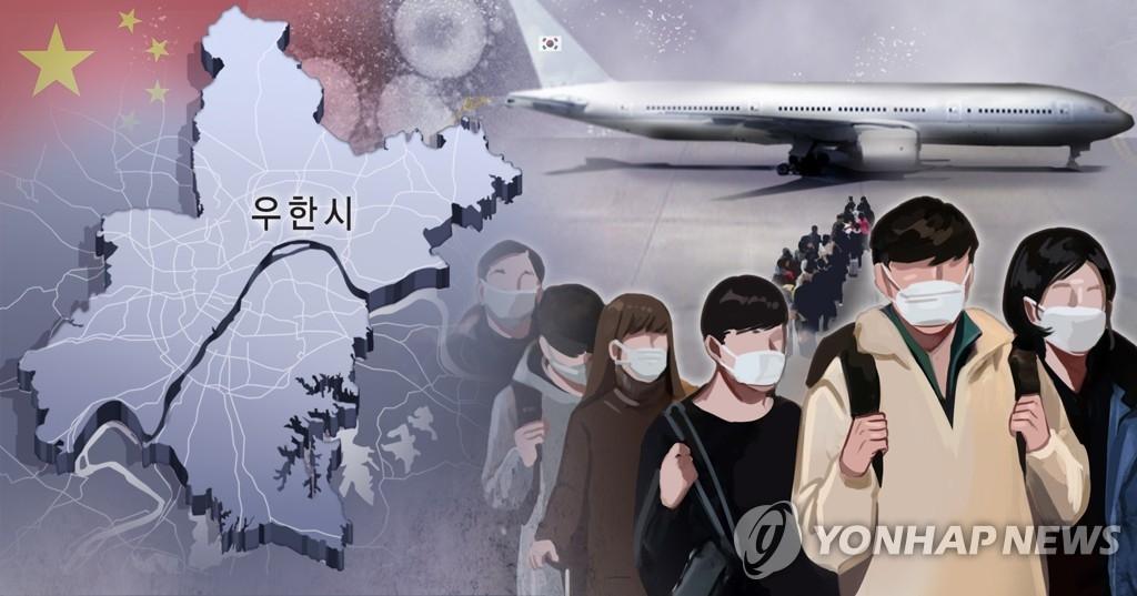 简讯:韩国将安排4架包机从武汉撤侨