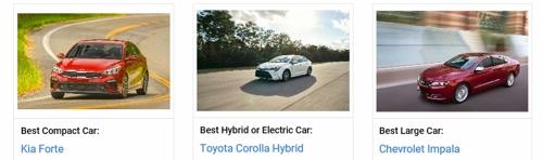 轿车类最具性价比车型 《美国新闻与世界报道》官网截图(图片严禁转载复制)