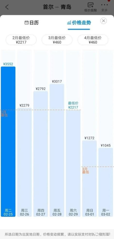 资料图片:首尔至青岛机票价格 韩联社/携程截图(图片严禁转载复制)