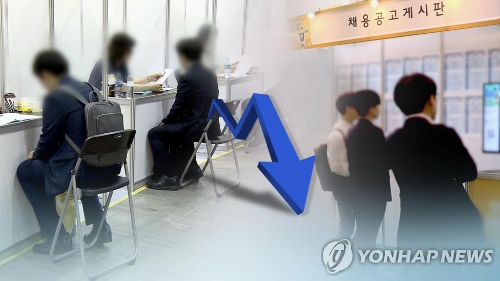 2020年4月17日韩联社要闻简报-1