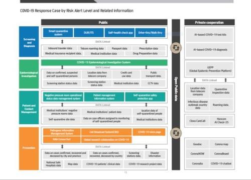 韩国抗疫案例集面世 对外介绍政府防疫系统